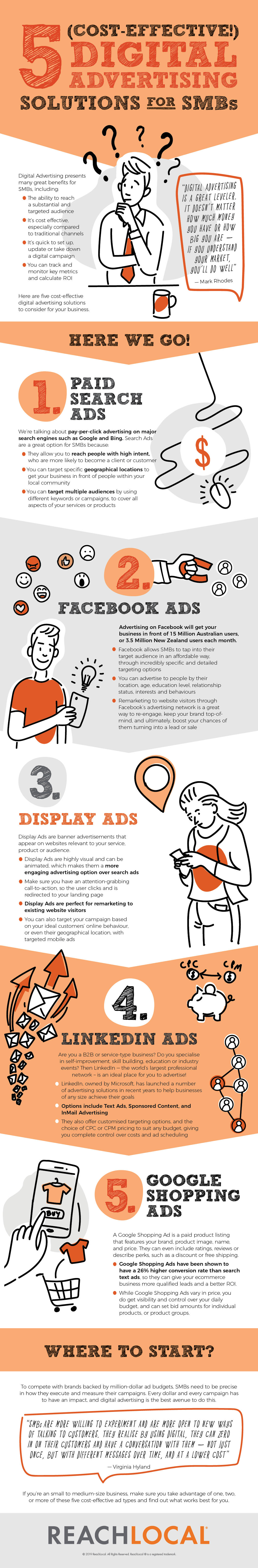 5 Cost-Effective Digital Advertising Solutions for SMBs